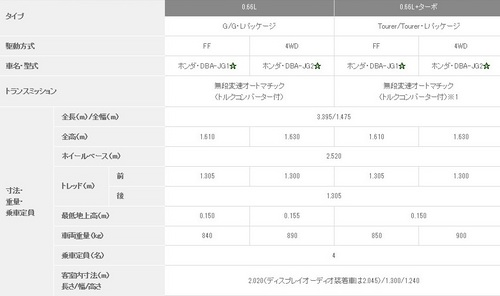 ♪n-one_20120117-010えぬわんちゃん♪.jpg