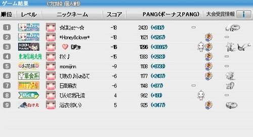 Pangya-20130225-002第37回おたパン♪.jpg