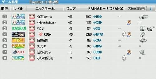 Pangya-20130225-004第37回おたパン♪.jpg