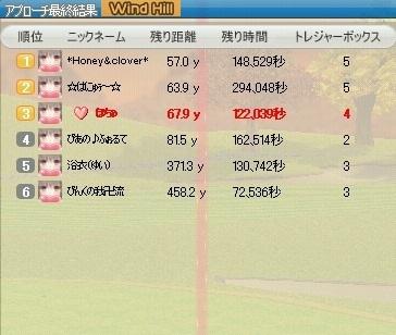 Pangya-20130225-009第37回おたパン♪.jpg