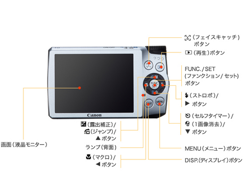 PowerShot A3300-001(シルバー)face-design-back.jpg