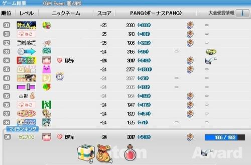 pangya_20130709-006-GMイベント♪.jpg