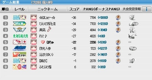 pangya_20131004-005第44回おたパン♪.jpg