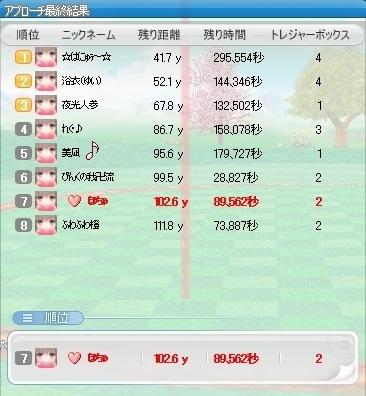 pangya_20131004-008第44回おたパン♪.jpg