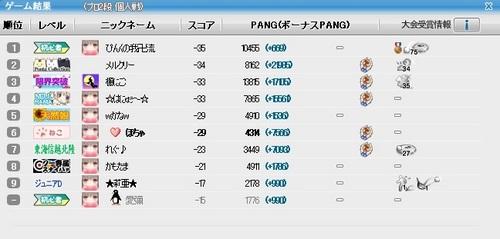 pangya_20131229-007第46回おたパン♪.jpg