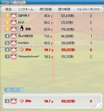 pangya_20140330-006第49回おたパン♪.jpg