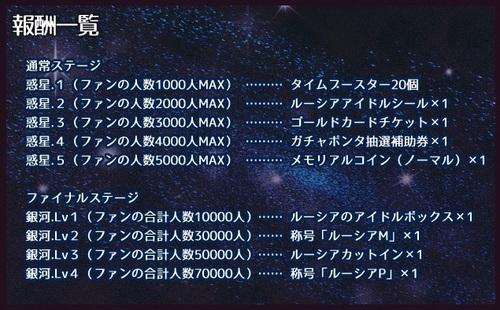 pangya_20140709-003ルー子ちゃんお誕生日会♪.jpg