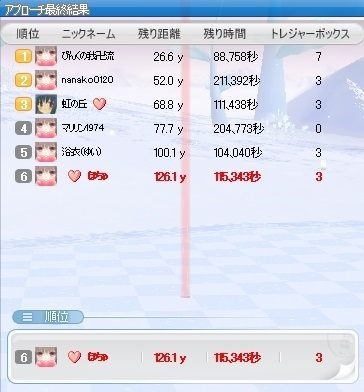 pangya_20140917-009第54回おたパン♪.jpg