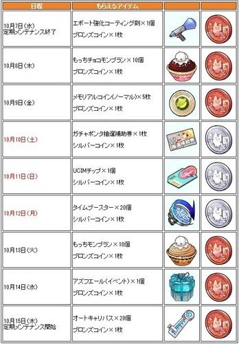 pangya_20151011-003ログインプレゼントキャンペーン♪.jpg