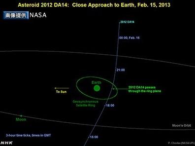 ss_20130216_005小惑星地球に接近.jpg