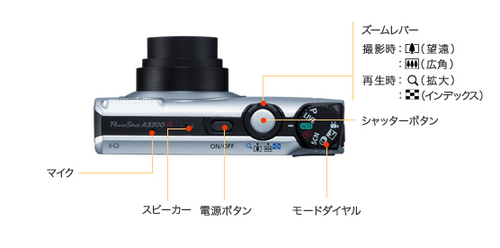 PowerShot A3300-001(シルバー)face-design-upper.jpg