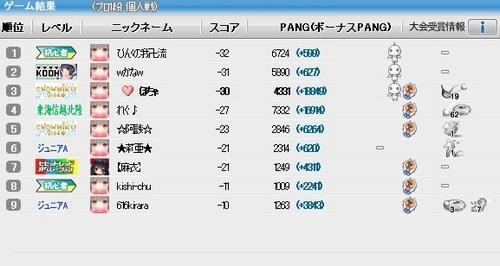 pangya_20140224-004第48回おたパン♪.jpg