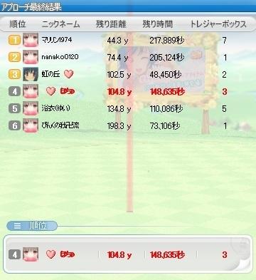 pangya_20140917-014第54回おたパン♪.jpg