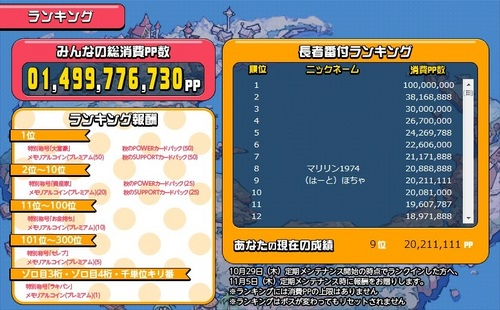 pangya_20151017-001イベントランキング♪.jpg